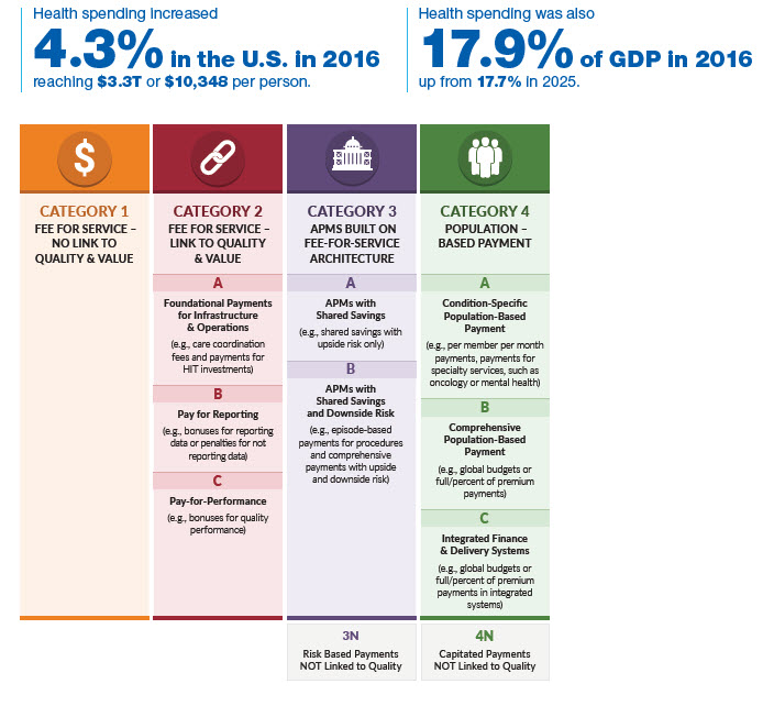 Health Spending Graphic